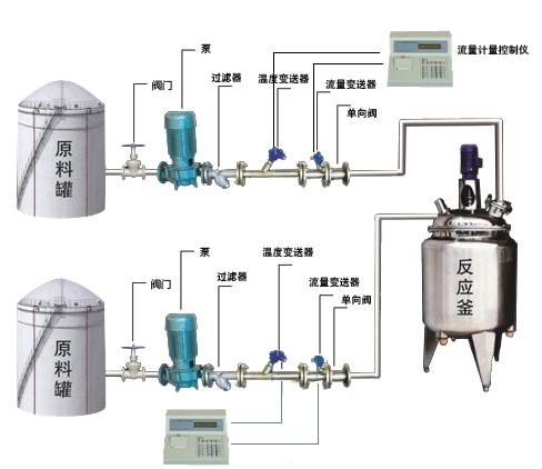 反应釜自动定量配料设备